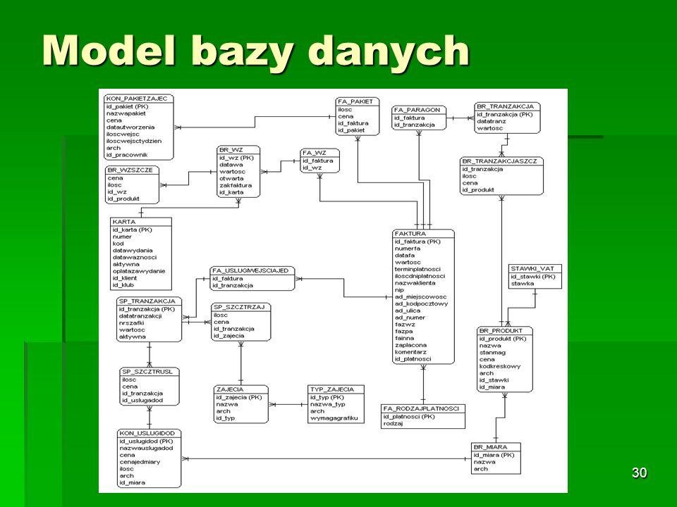 Model bazy danych