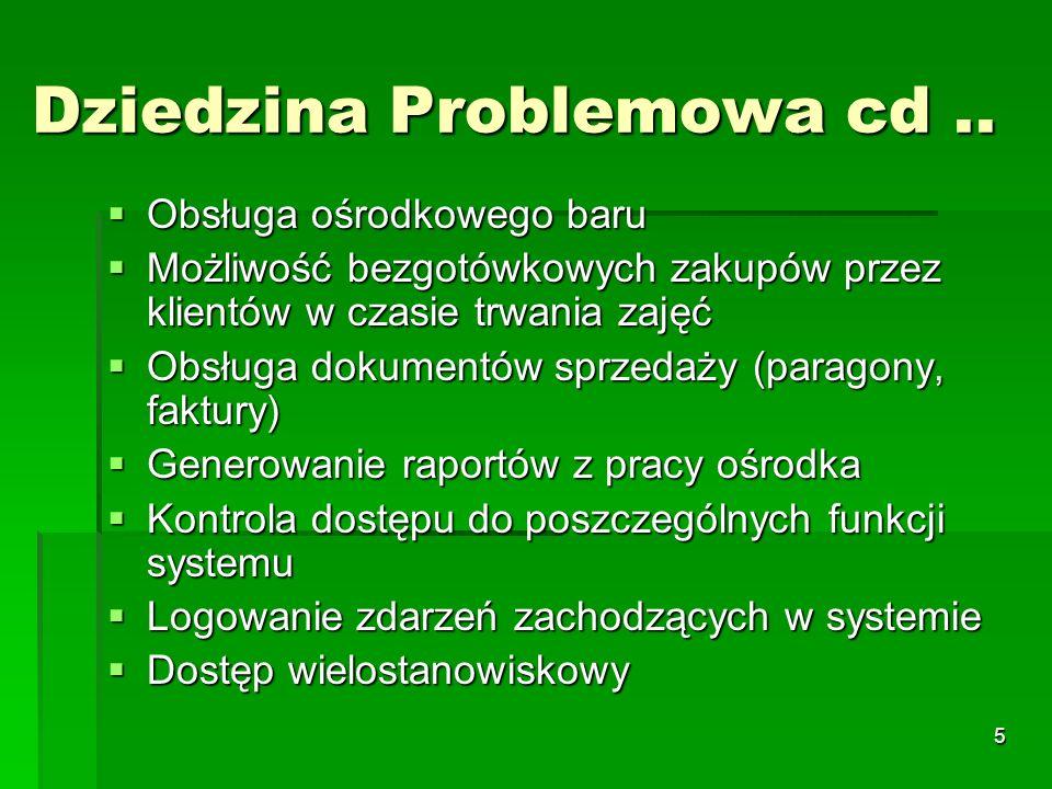Dziedzina Problemowa cd ..