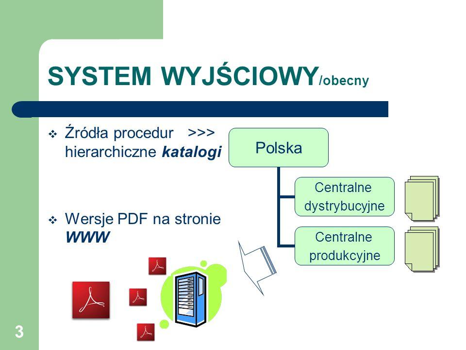 SYSTEM WYJŚCIOWY/obecny