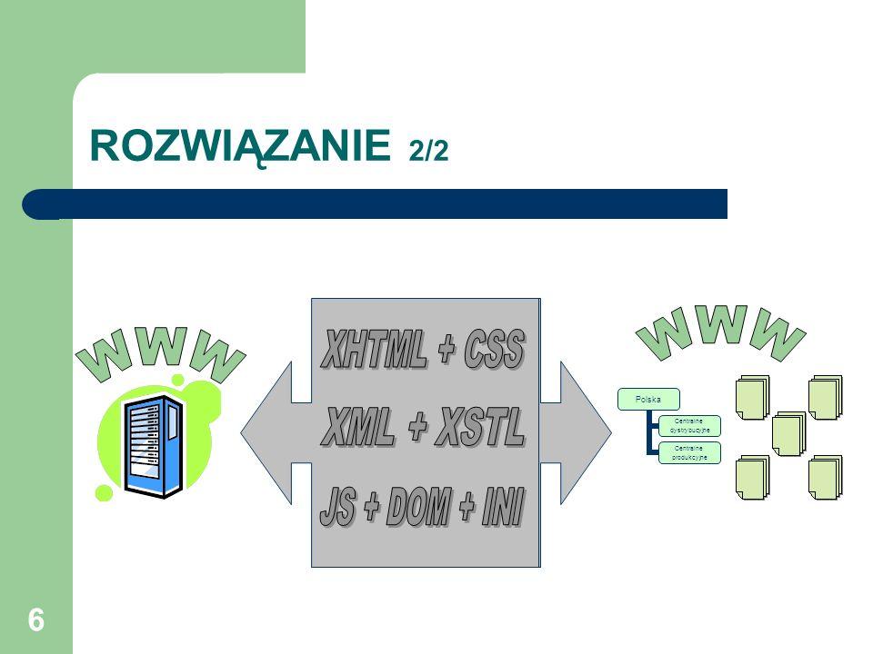 ROZWIĄZANIE 2/2 XHTML + CSS WWW WWW XML + XSTL JS + DOM + INI