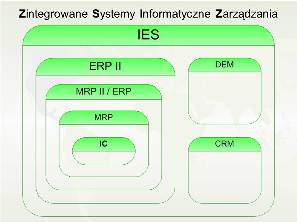 Zintegrowane Systemy Informatyczne Zarządzania