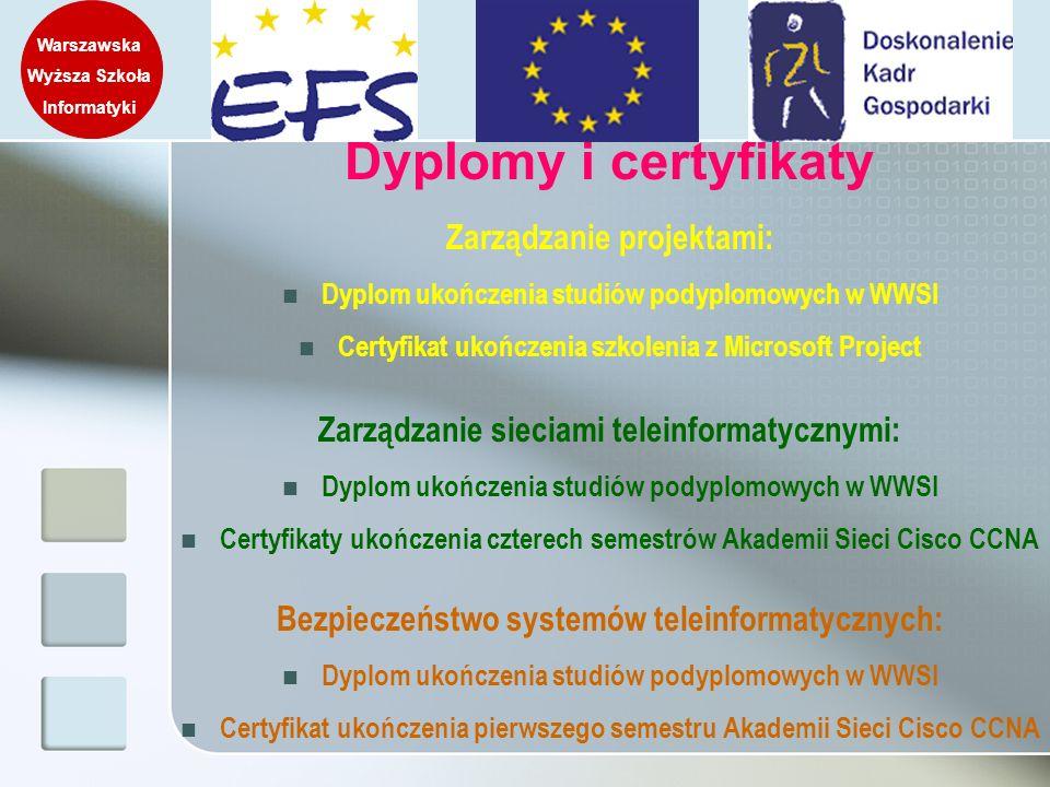 Dyplomy i certyfikaty Zarządzanie projektami: