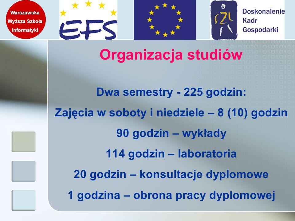 Organizacja studiów Dwa semestry - 225 godzin: