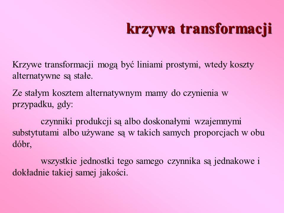 krzywa transformacji Krzywe transformacji mogą być liniami prostymi, wtedy koszty alternatywne są stałe.