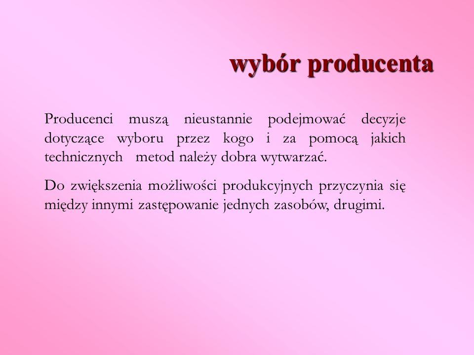 wybór producenta