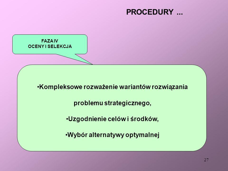 PROCEDURY ... Kompleksowe rozważenie wariantów rozwiązania