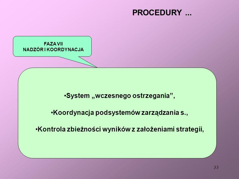 """PROCEDURY ... System """"wczesnego ostrzegania ,"""