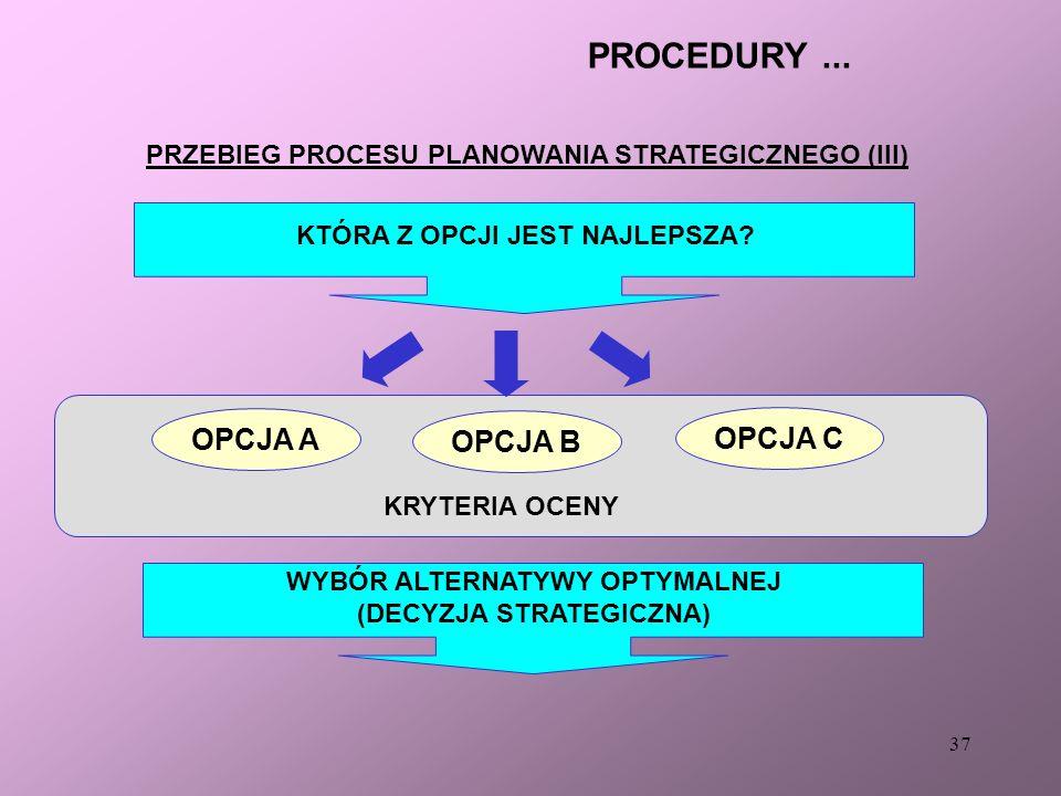 PRZEBIEG PROCESU PLANOWANIA STRATEGICZNEGO (III)