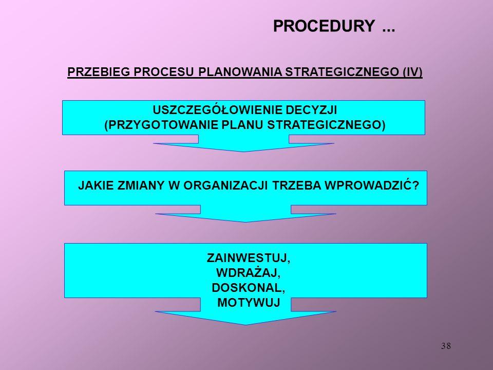 PRZEBIEG PROCESU PLANOWANIA STRATEGICZNEGO (IV)