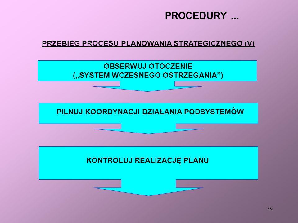 PRZEBIEG PROCESU PLANOWANIA STRATEGICZNEGO (V)