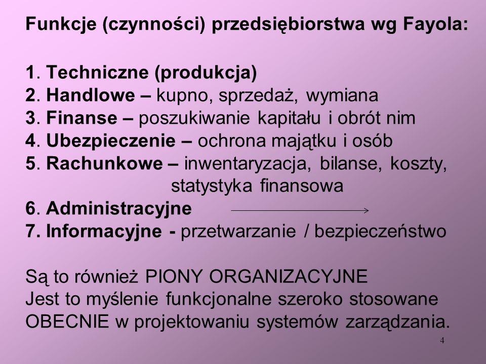 Funkcje (czynności) przedsiębiorstwa wg Fayola: 1