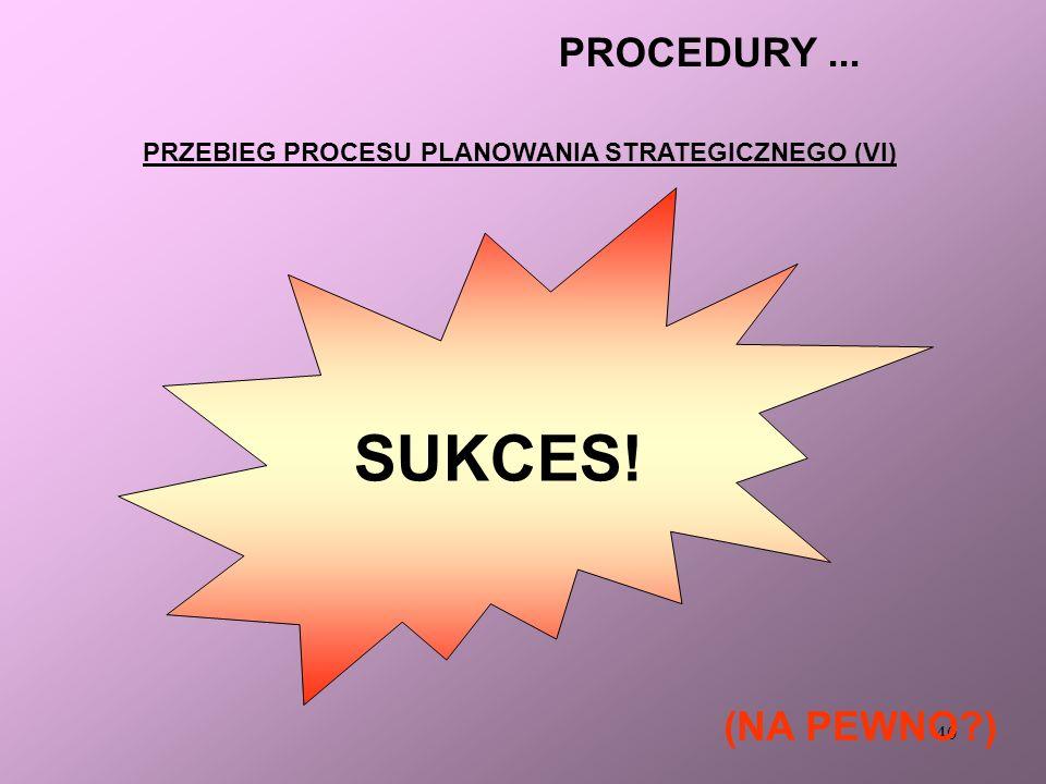PRZEBIEG PROCESU PLANOWANIA STRATEGICZNEGO (VI)