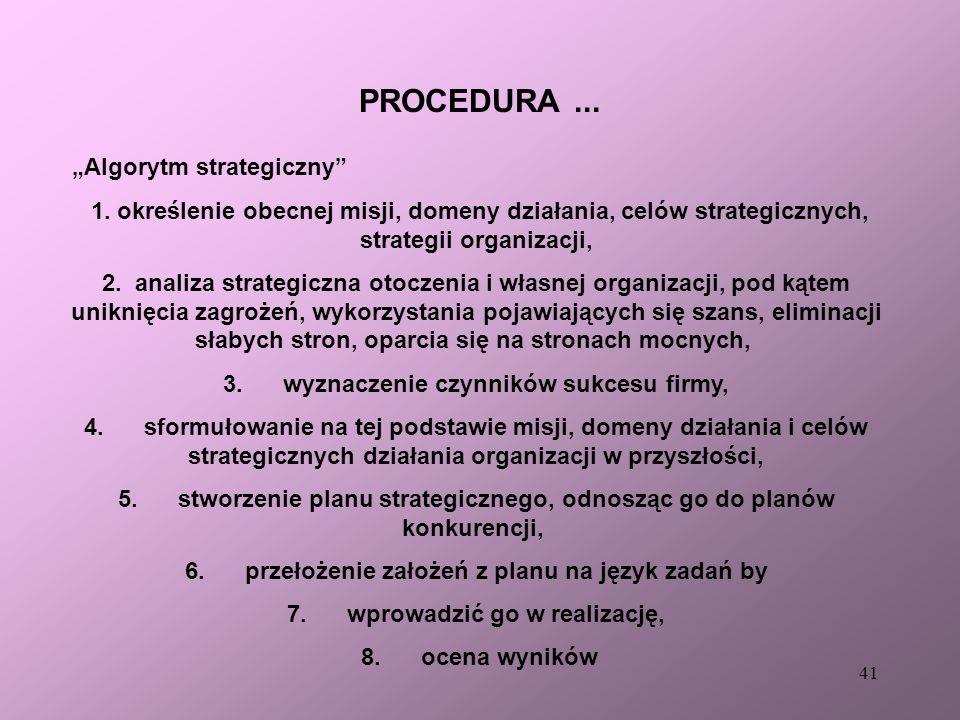 """PROCEDURA ... """"Algorytm strategiczny"""