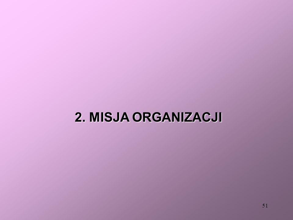 2. MISJA ORGANIZACJI