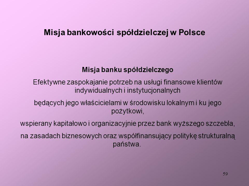 Misja bankowości spółdzielczej w Polsce