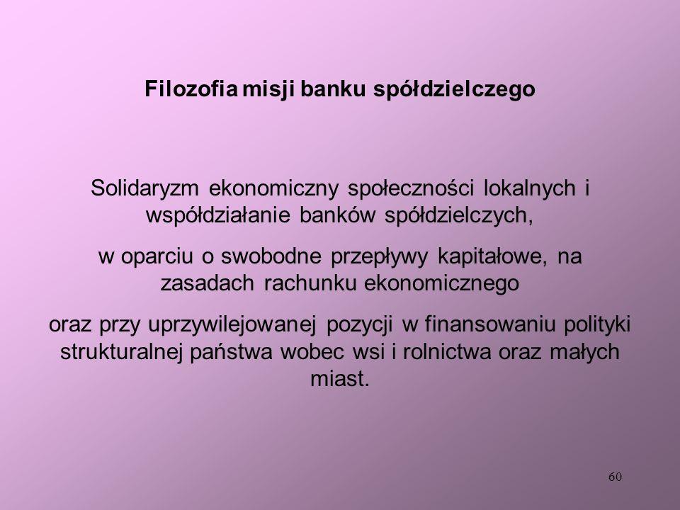 Filozofia misji banku spółdzielczego