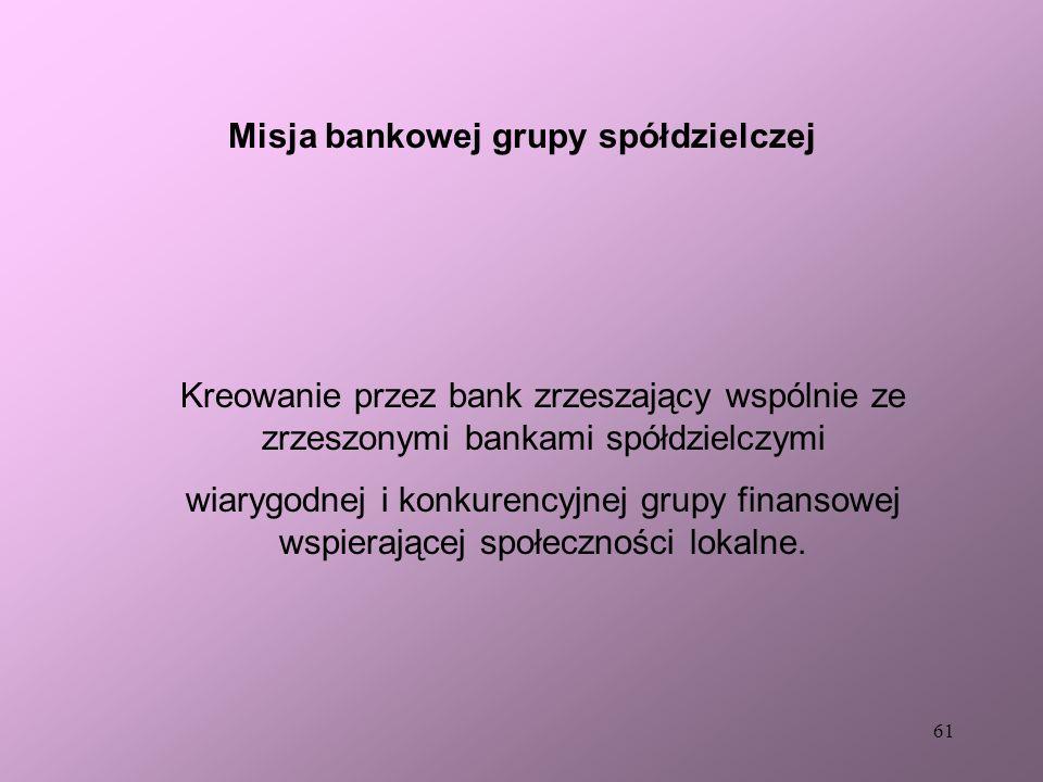 Misja bankowej grupy spółdzielczej