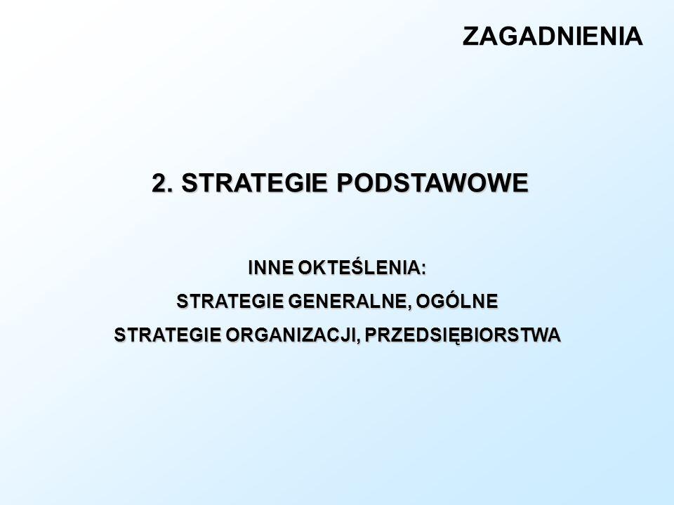STRATEGIE GENERALNE, OGÓLNE STRATEGIE ORGANIZACJI, PRZEDSIĘBIORSTWA