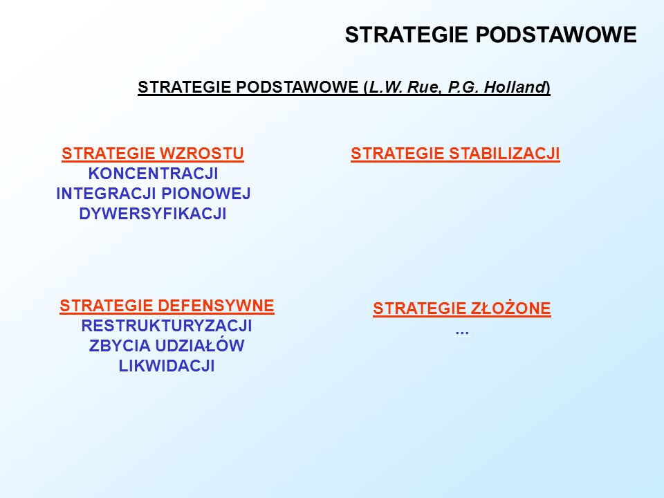 STRATEGIE PODSTAWOWE (L.W. Rue, P.G. Holland) STRATEGIE STABILIZACJI