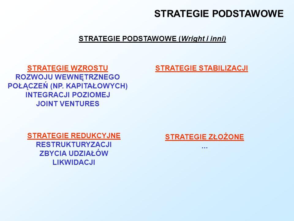 STRATEGIE PODSTAWOWE STRATEGIE PODSTAWOWE (Wright i inni)
