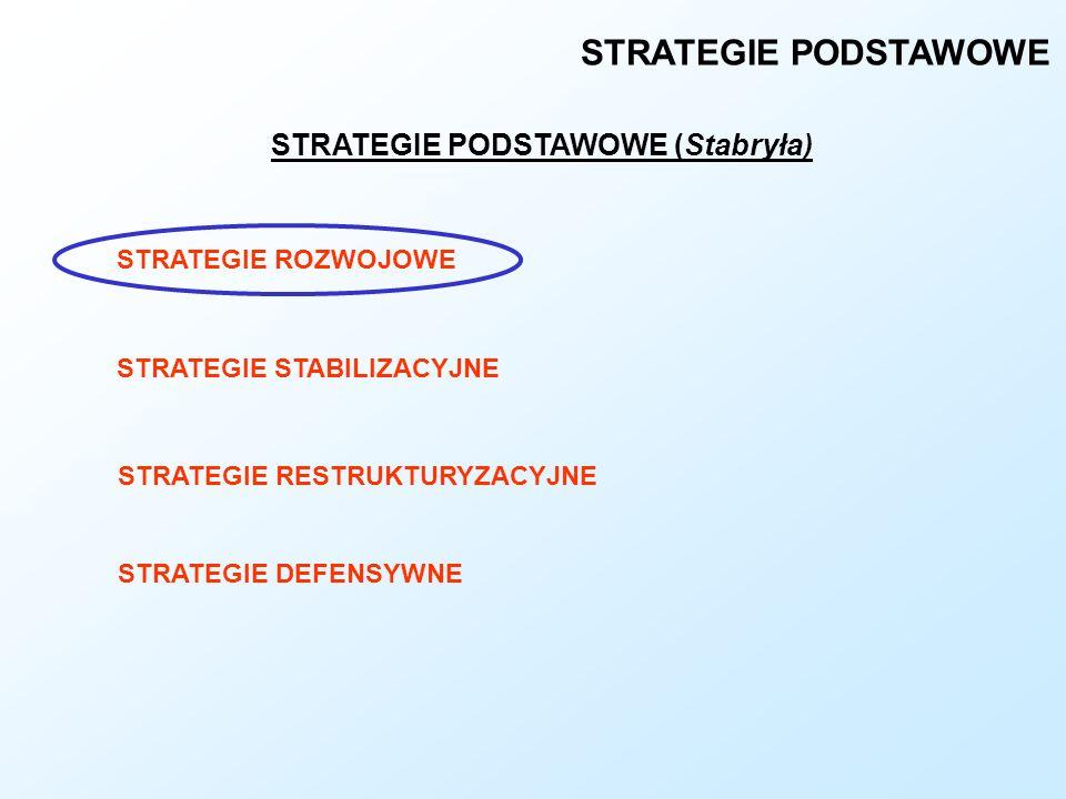 STRATEGIE PODSTAWOWE STRATEGIE PODSTAWOWE (Stabryła)