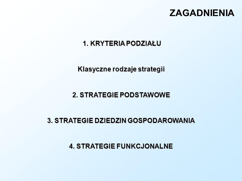 ZAGADNIENIA 1. KRYTERIA PODZIAŁU Klasyczne rodzaje strategii