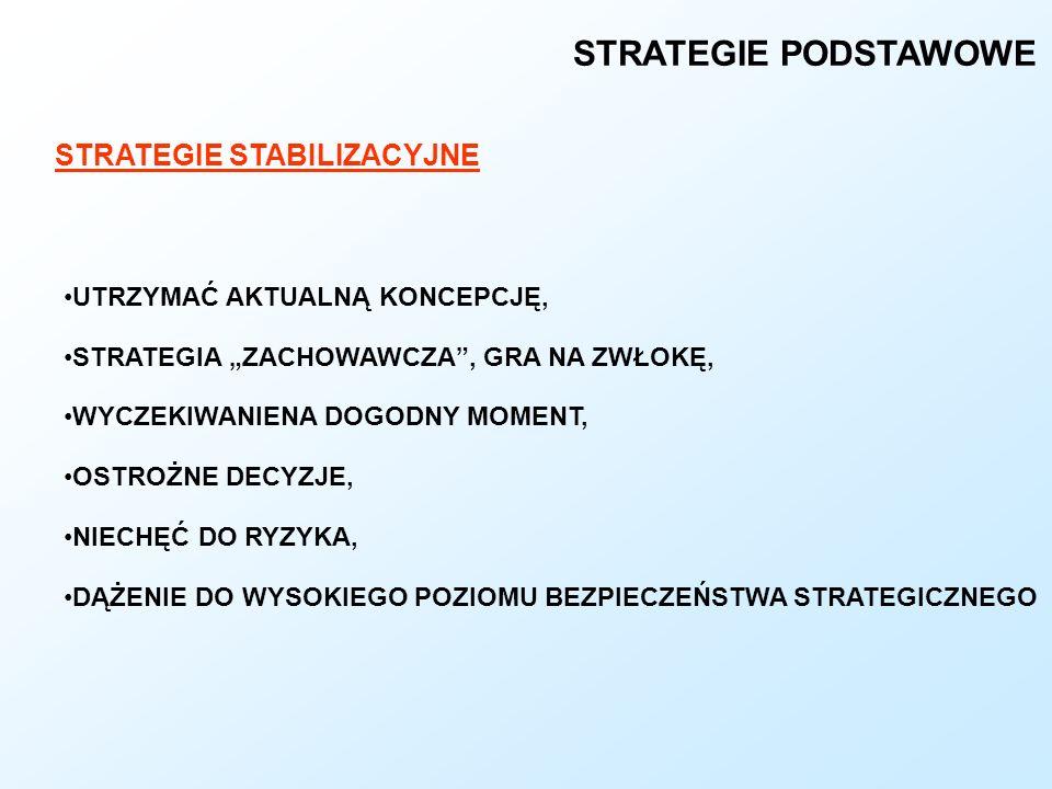 STRATEGIE STABILIZACYJNE