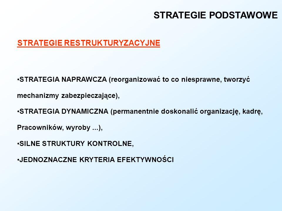 STRATEGIE RESTRUKTURYZACYJNE