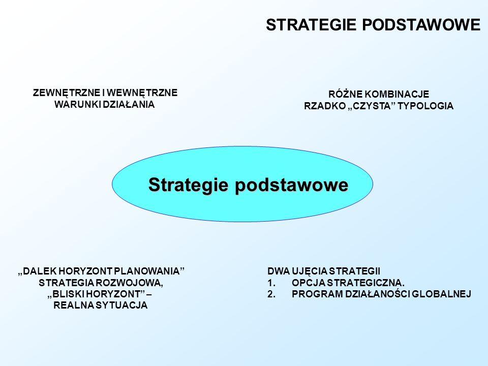 Strategie podstawowe STRATEGIE PODSTAWOWE ZEWNĘTRZNE I WEWNĘTRZNE