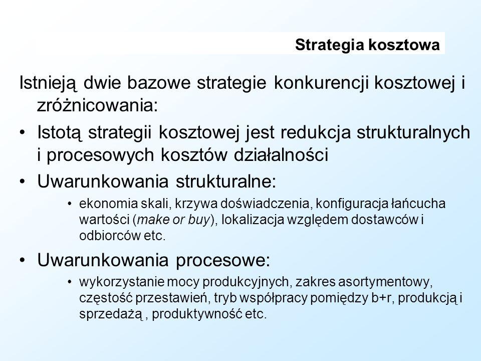 Istnieją dwie bazowe strategie konkurencji kosztowej i zróżnicowania: