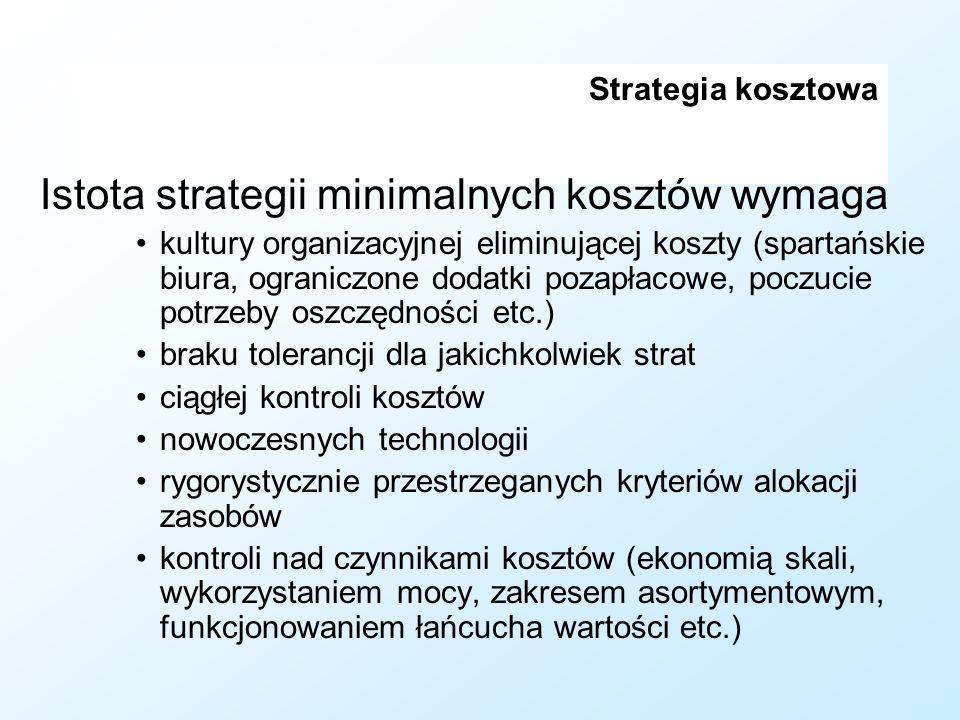 Istota strategii minimalnych kosztów wymaga