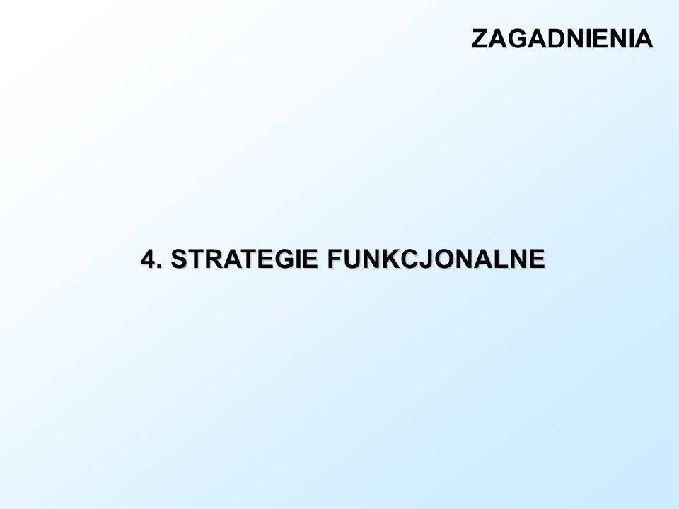 4. STRATEGIE FUNKCJONALNE