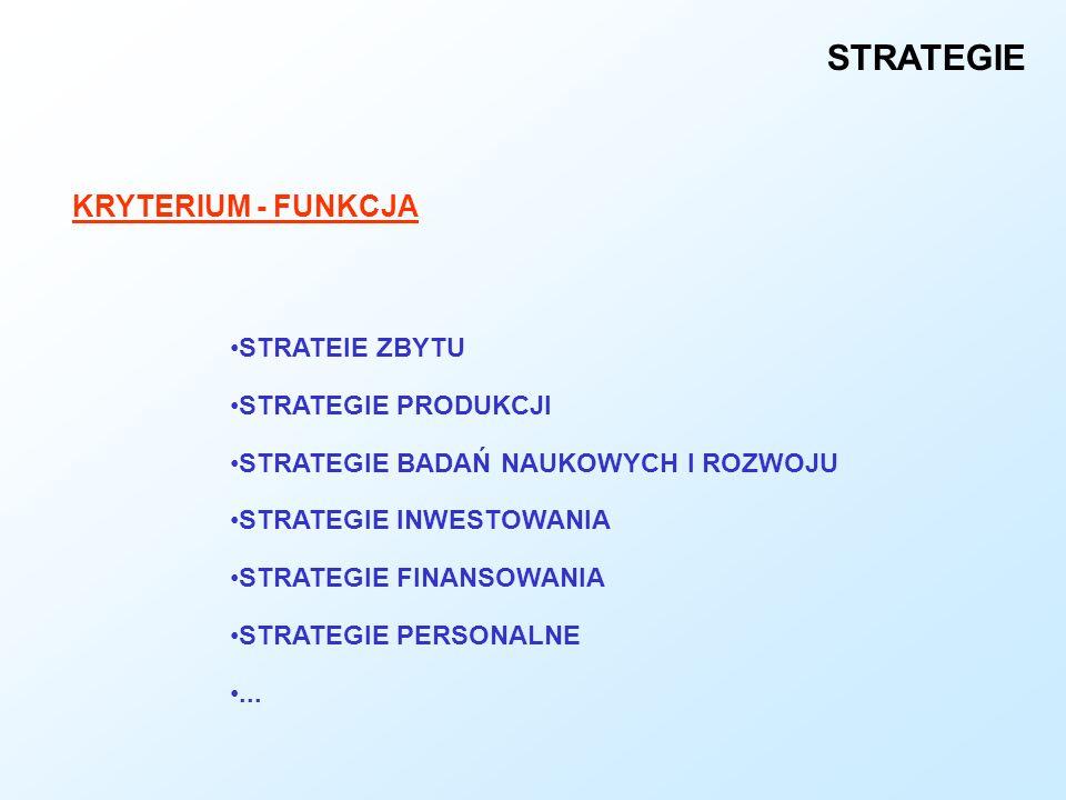 STRATEGIE KRYTERIUM - FUNKCJA STRATEIE ZBYTU STRATEGIE PRODUKCJI