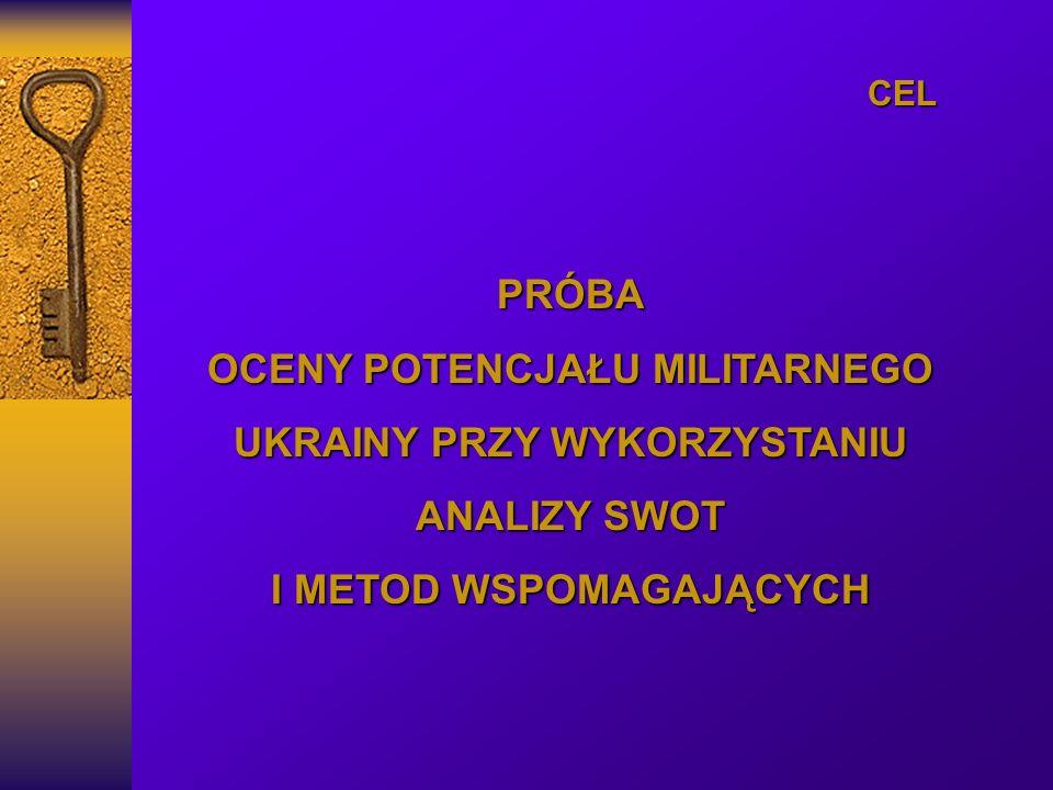 OCENY POTENCJAŁU MILITARNEGO UKRAINY PRZY WYKORZYSTANIU ANALIZY SWOT