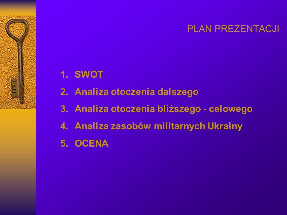 PLAN PREZENTACJI SWOT. Analiza otoczenia dalszego. Analiza otoczenia bliższego - celowego. Analiza zasobów militarnych Ukrainy.