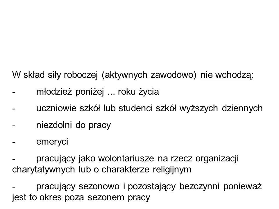 W skład siły roboczej (aktywnych zawodowo) nie wchodzą: