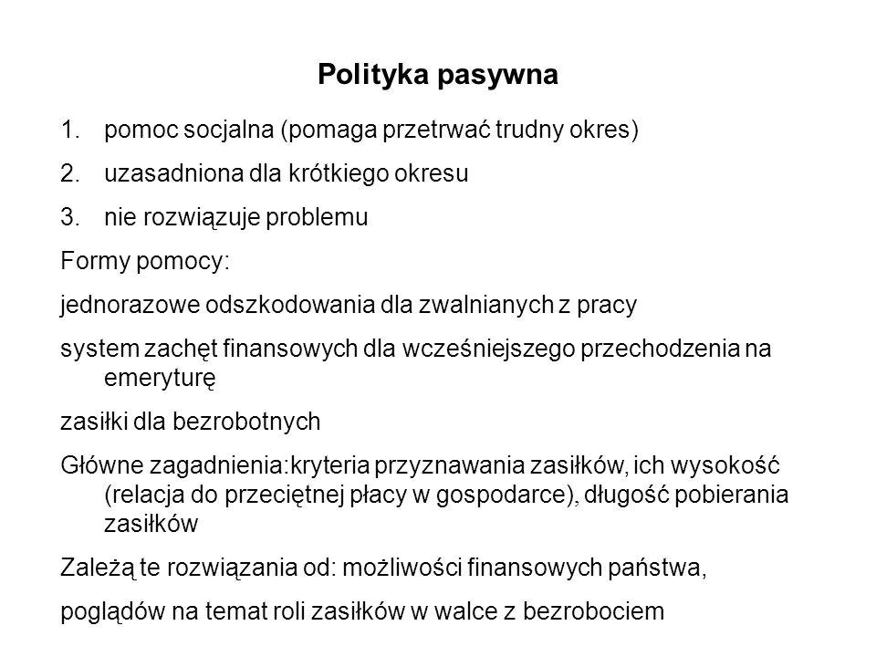 Polityka pasywna pomoc socjalna (pomaga przetrwać trudny okres)