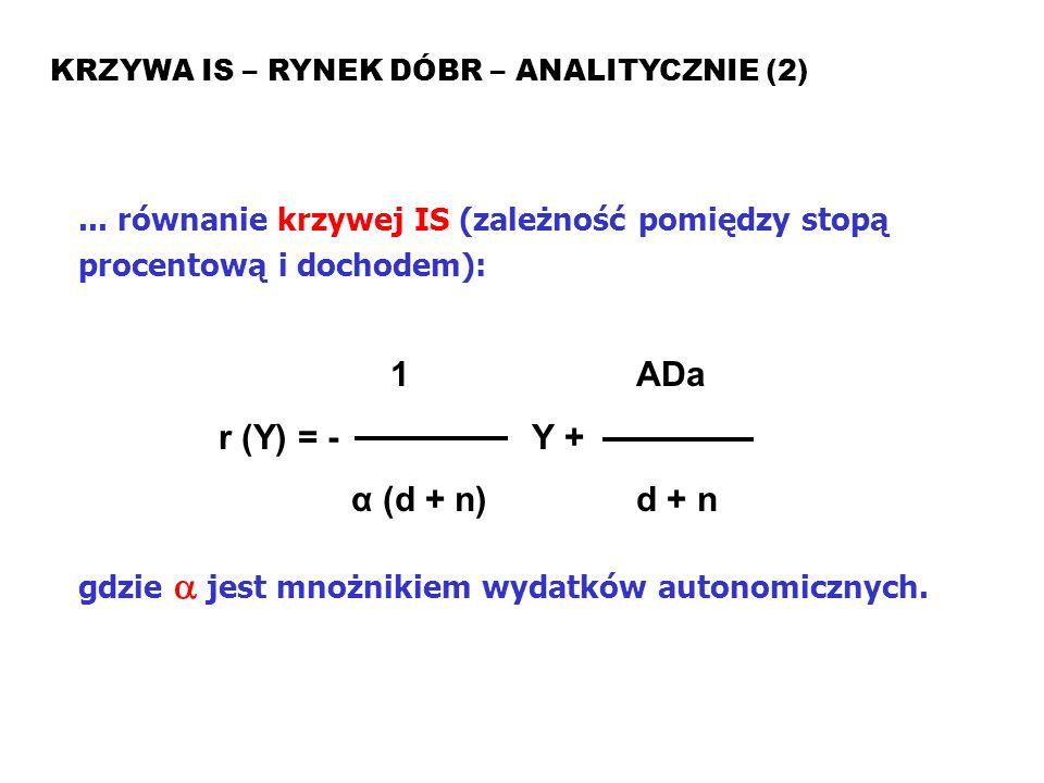 1 ADa r (Y) = - Y + α (d + n) d + n
