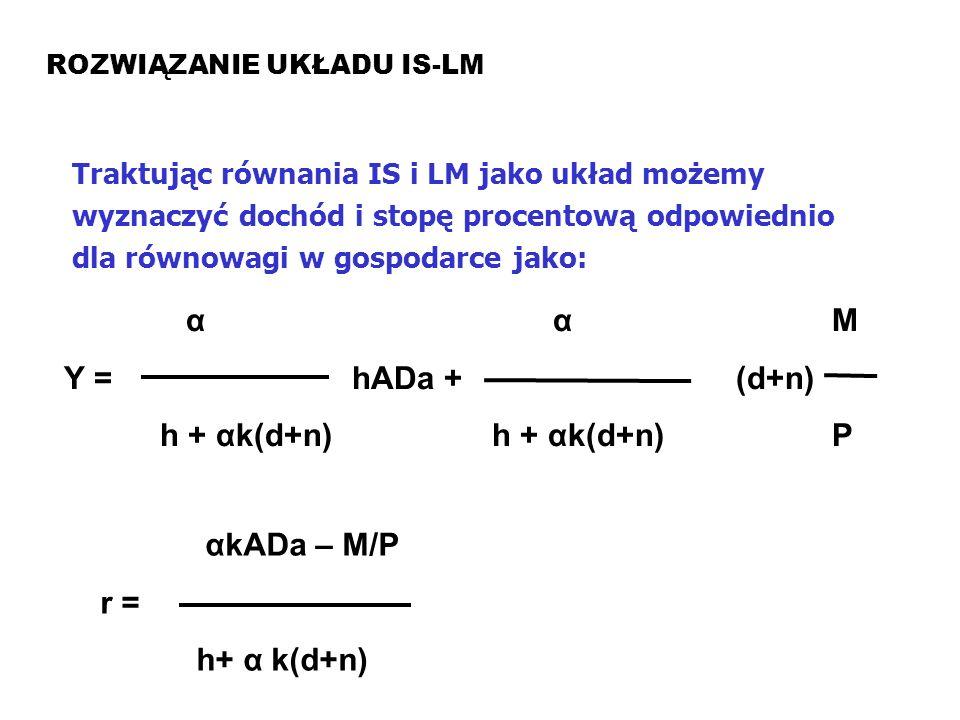 α α M Y = hADa + (d+n) h + αk(d+n) h + αk(d+n) P αkADa – M/P r =