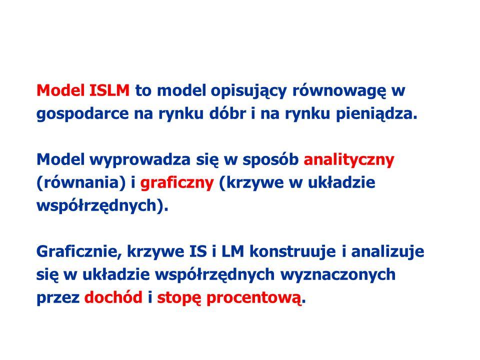 Model ISLM Model ISLM to model opisujący równowagę w gospodarce na rynku dóbr i na rynku pieniądza.