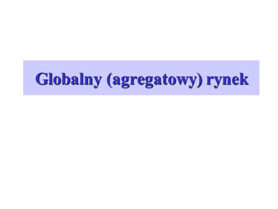 Globalny (agregatowy) rynek