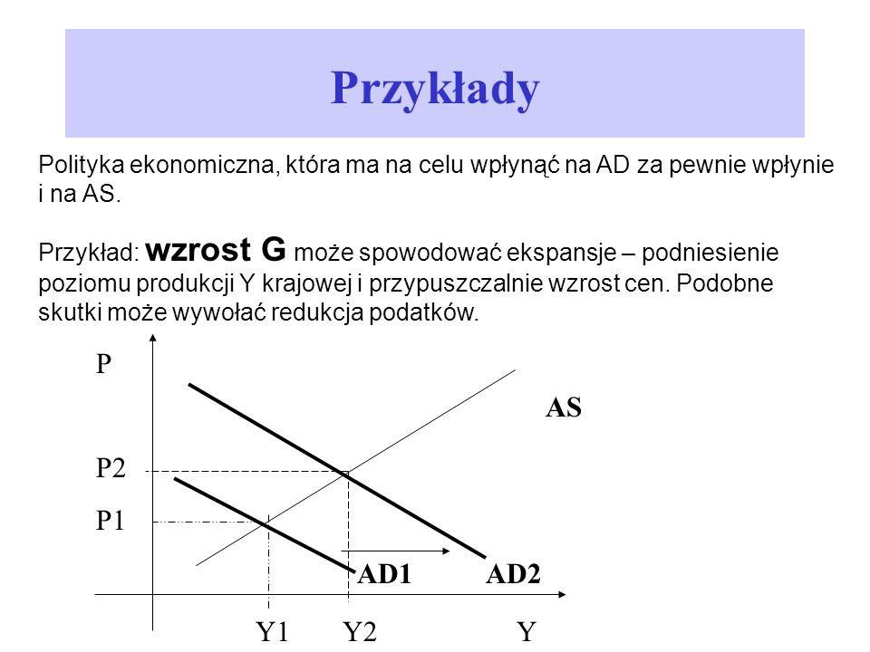 Przykłady P P2 P1 AS AD1 AD2 Y1 Y2 Y