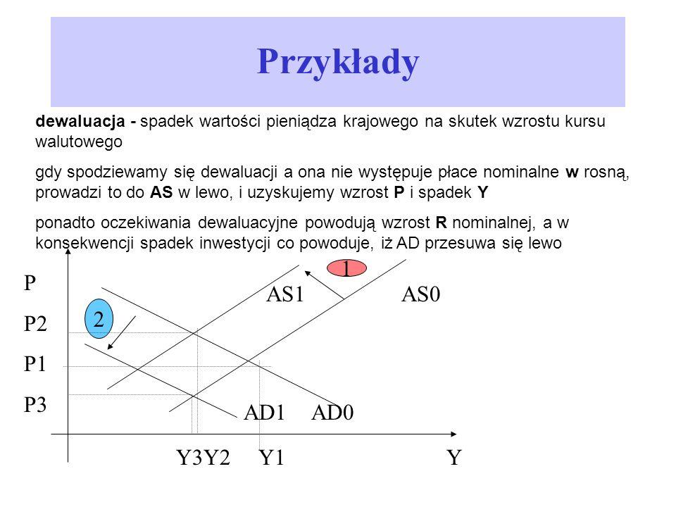 Przykłady Przykłady 1 P P2 AS1 AS0 P1 2 P3 AD1 AD0 Y3Y2 Y1 Y