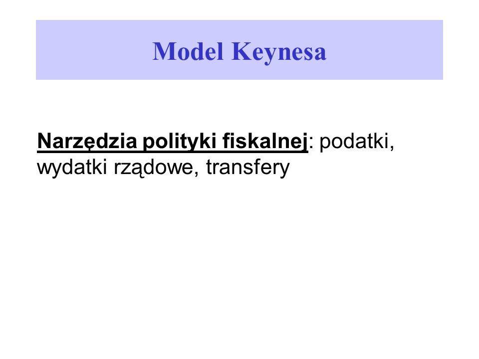 Model Keynesa Narzędzia polityki fiskalnej: podatki, wydatki rządowe, transfery