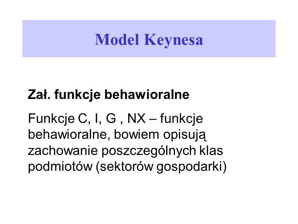 Model Keynesa Zał. funkcje behawioralne
