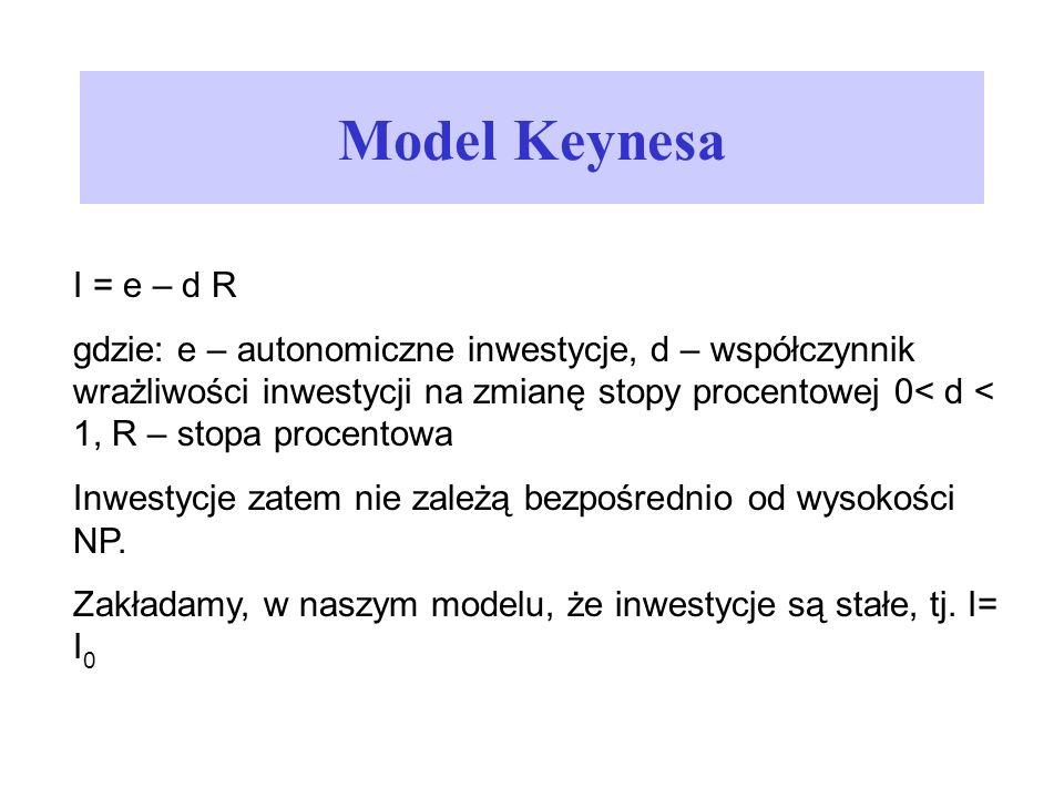 Model Keynesa I = e – d R.