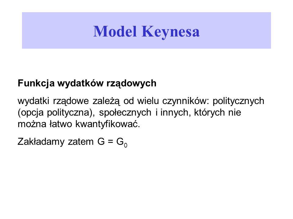 Model Keynesa Funkcja wydatków rządowych