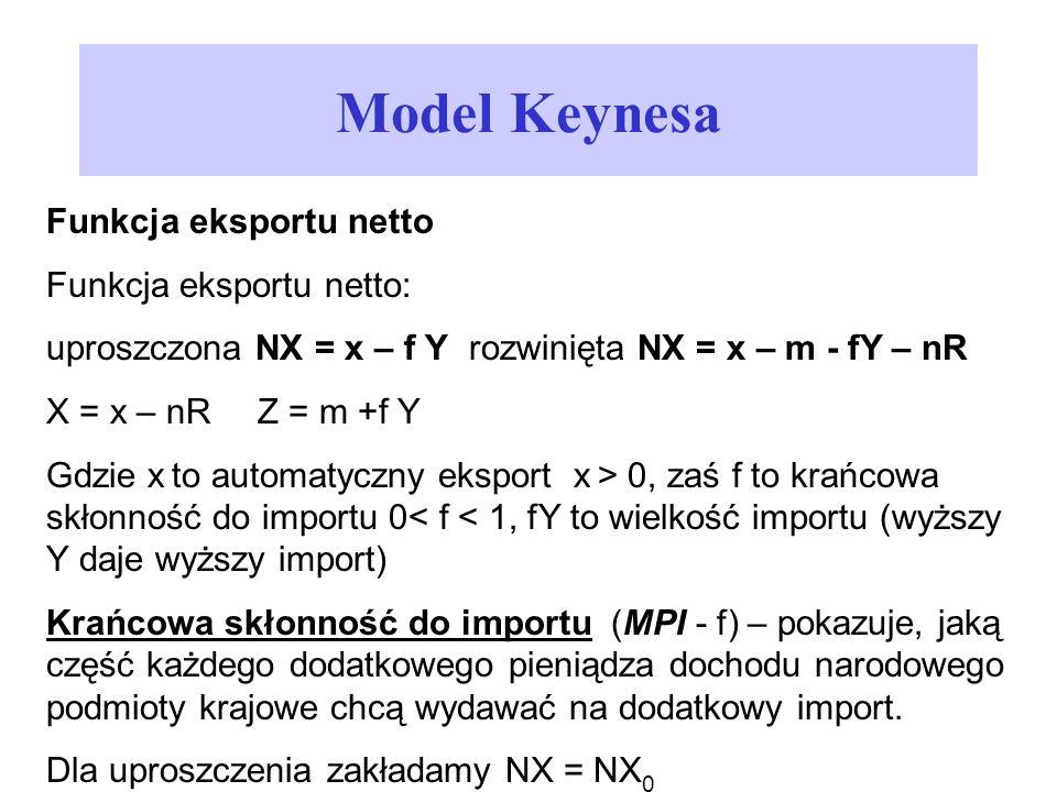 Model Keynesa Funkcja eksportu netto Funkcja eksportu netto: