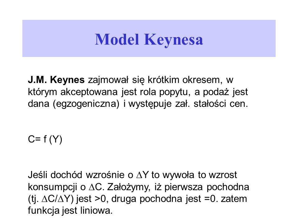 Model Keynesa