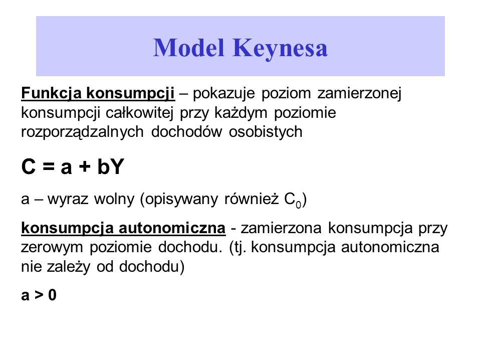 Model Keynesa Funkcja konsumpcji – pokazuje poziom zamierzonej konsumpcji całkowitej przy każdym poziomie rozporządzalnych dochodów osobistych.